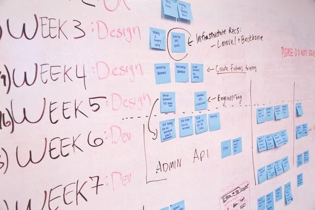 Lean startup en Innovatie